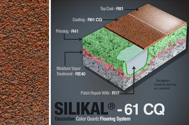 Silikal Quartz Floor