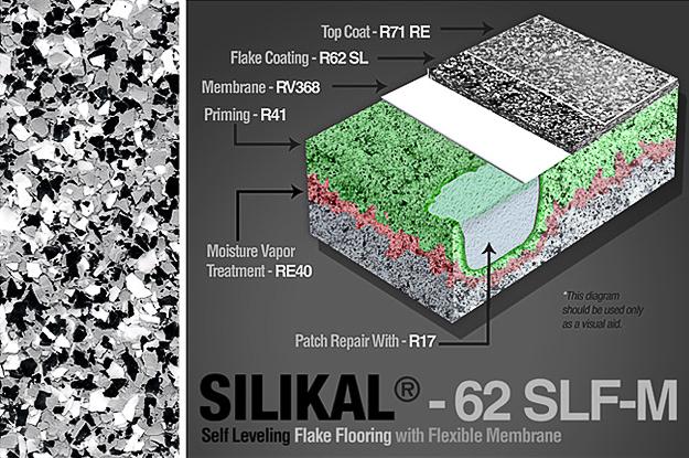 silikal flake flooring | deckade advanced flooring